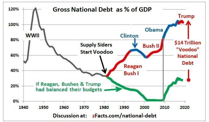 کرونا و قمار اقتصادی ترامپ