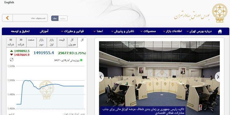 اصلاح دستورالعمل پذیرش اوراق بهادار در بورس تهران
