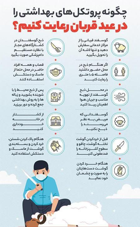 چگونه پروتکل های بهداشتی را در عید سعید قربان رعایت کنیم؟