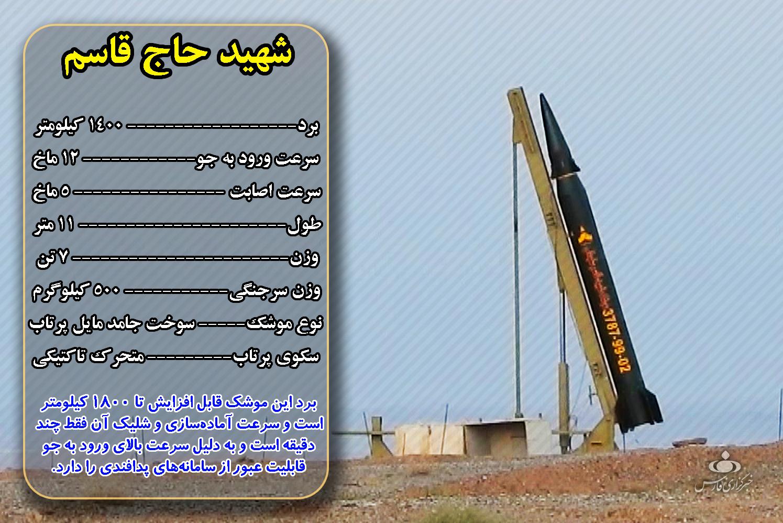 جدیدترین دستاورد موشکی ایران را بیشتر بشناسید