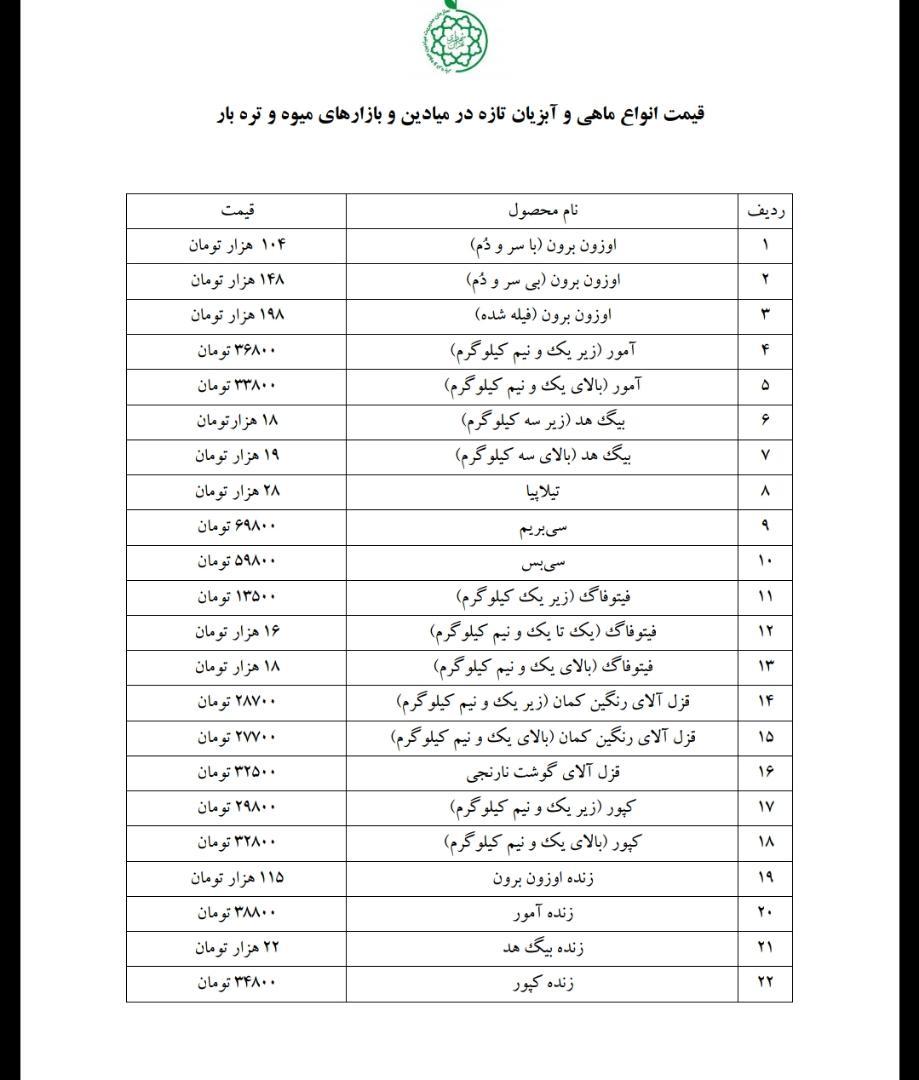 معرفی ارزان ترین و گران ترین ماهی های تهران +جدول قیمت