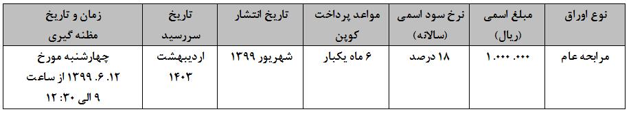 اطلاعیه وزارت اقتصاد درباره عرضه اوراق اسلامی