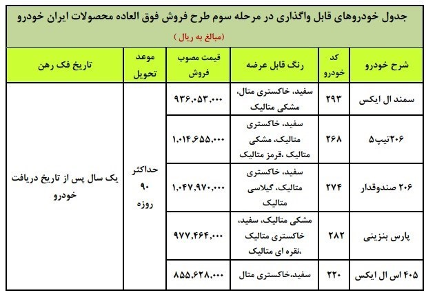 طرح جدید فروش فوری ۵ محصول ایران خودرو شروع شد + جزئیات