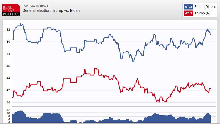 ترفند ترامپ برای ماندن در کاخ سفید/نمونههایی از سورپرایز اکتبر در تاریخ ریاستجمهوری