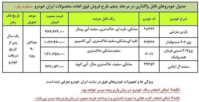 آغاز طرح فروش فوری ۴ محصول ایران خودرو از فردا + قیمت خودروها
