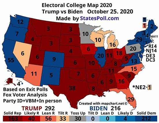 جدیدترین پیش بینی از نتیجه انتخابات آمریکا + عکس