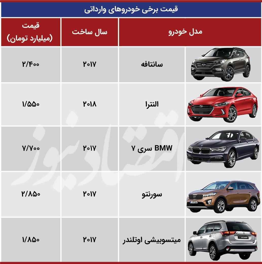 سه عامل کاهشی نشدن قیمت خودروهای وارداتی دربازار + جدول قیمت