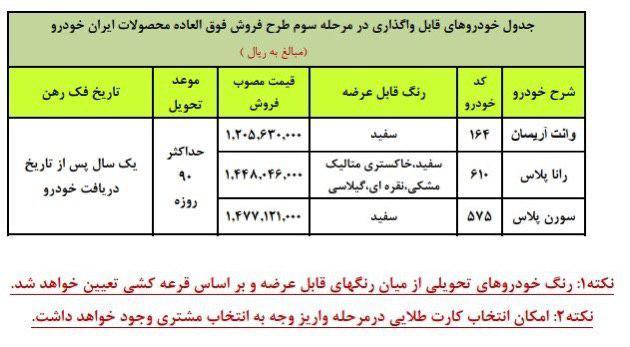 سومین طرح فروش فوق العاده محصولات ایرانخودرو +جزئیات