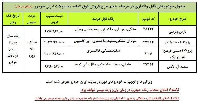 قرعهکشی ایران خودرو امروز یکشنبه ۲۷ مهر ۹۹