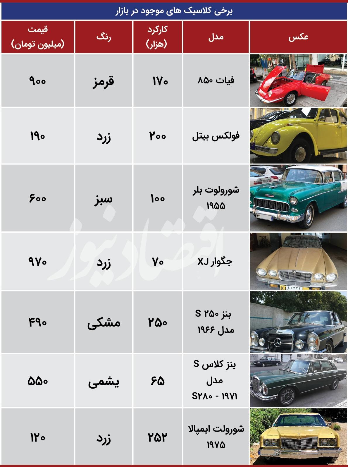  ماشین بازها حتما بخوانند؛  کلاسیکها در بازار چند؟ + جدول