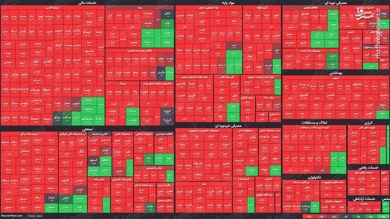 نمای پایانی بازار سهام در ۳ آبان ۹۹ /عکس