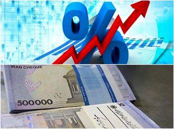 تعدیل شکاف نرخ سود در بازار
