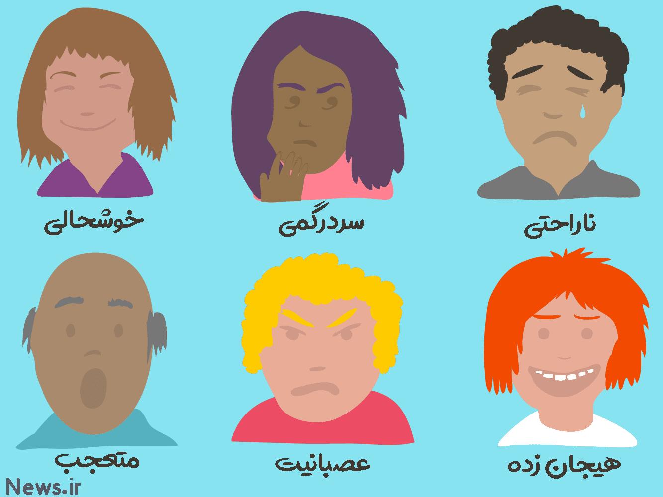 زبان بدن : حالت چهره