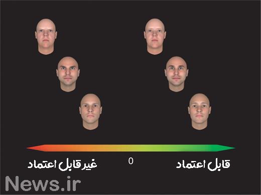 زبان بدن: قابل اعتمادترین حالت چهره
