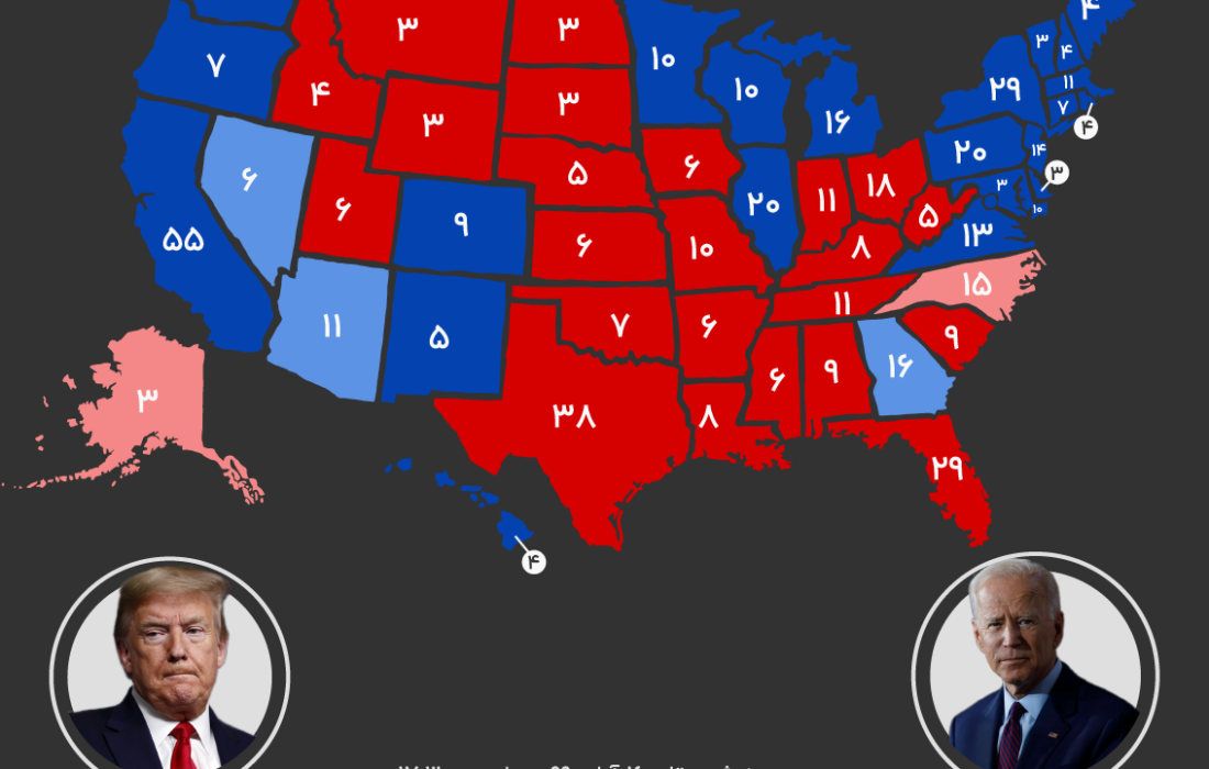 بایدن پیروز انتخابات آمریکا ؛ ترامپ از کاخ سفید خارج میشود؟