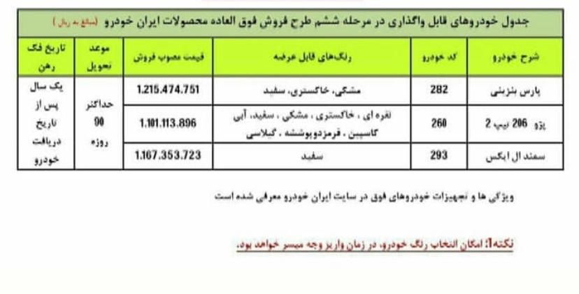 ششمین مرحله فروش فوق العاده ایران خودرو انجام میشود