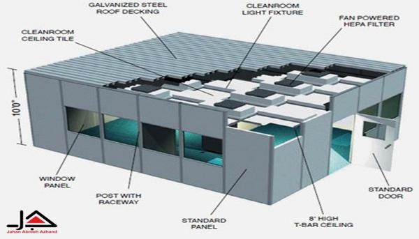 طراحی و ساخت اتاق تمیز
