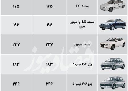 پرتیراژهای ایران خودرو  درجا زدند + جدول