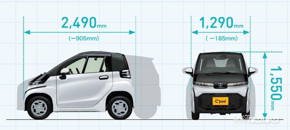عرضه خودروی الکتریکی C+pod تویوتا برای بازار ژاپن+عکس