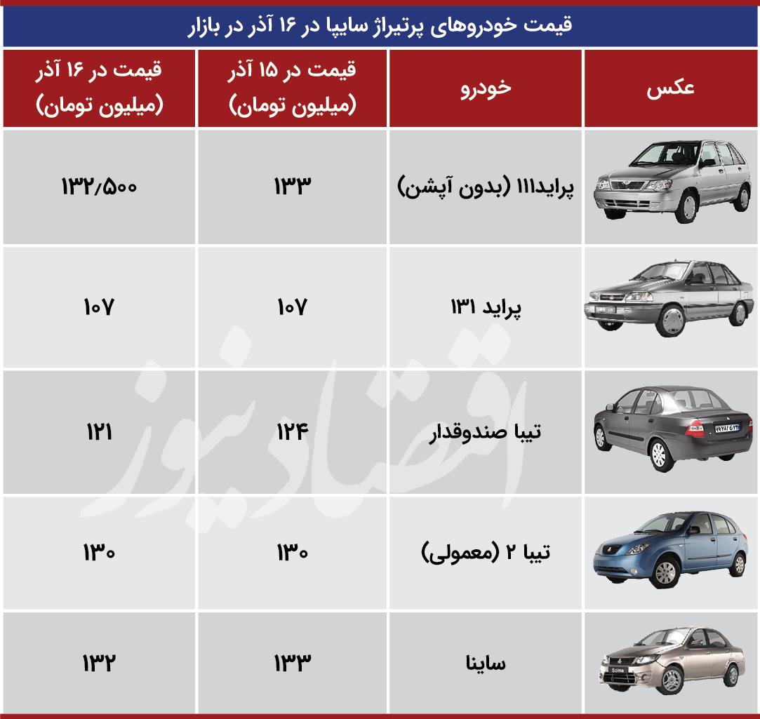قیمت خودروهای پرتیراژ سایپا در بازار امروز + جدول