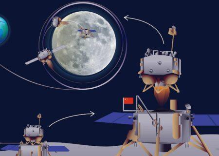 چین نمونههای خاک ماه را به زمین آورد+عکس