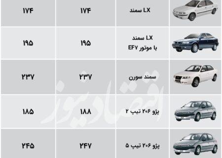 پژو ۲۰۶ ارزان شد/ بازار ایران پرتیراژهای ایران خودرو امروز ۲۶ آذر + جدول