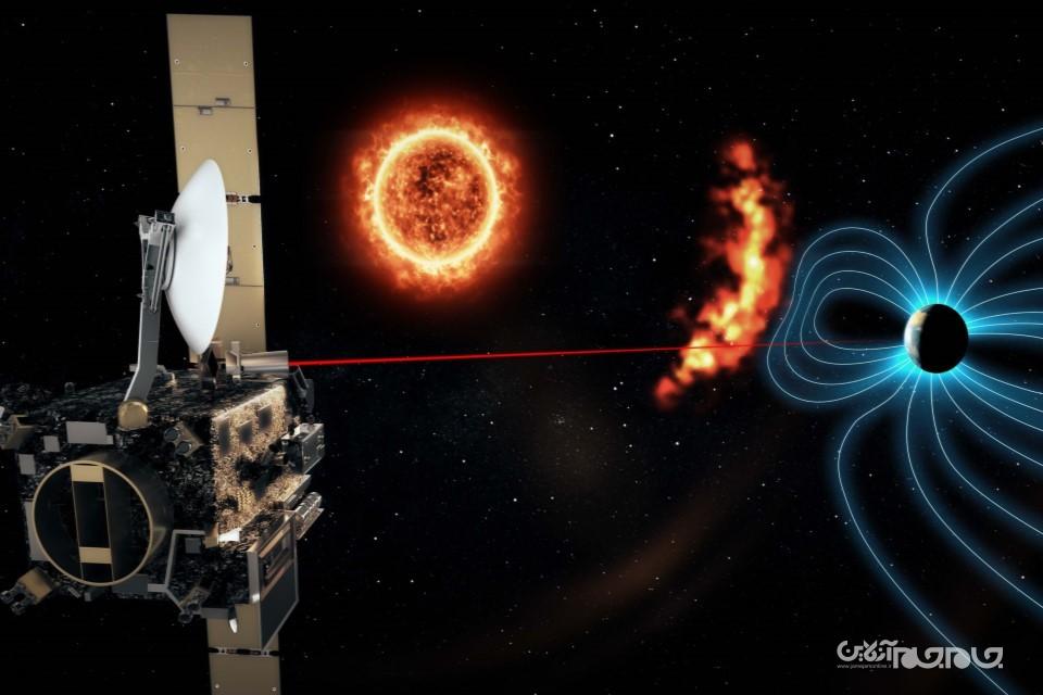 تایید دو ماموریت جدید برای درک بهتر آب و هوای فضا توسط ناسا+عکس