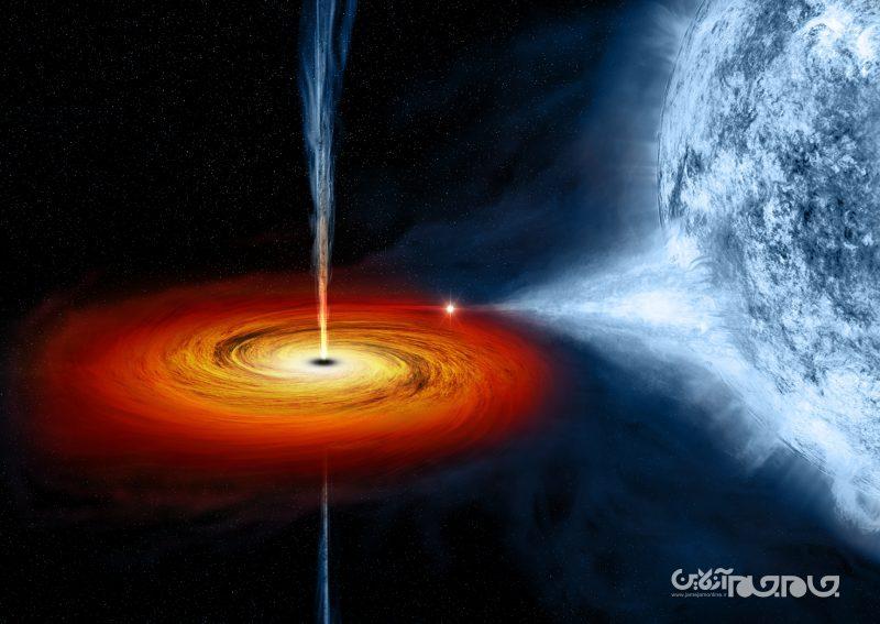 در سال ۲۰۲۰ درباره سیاهچالهها ده یافته نوین به ثبت رسیده است+عکس