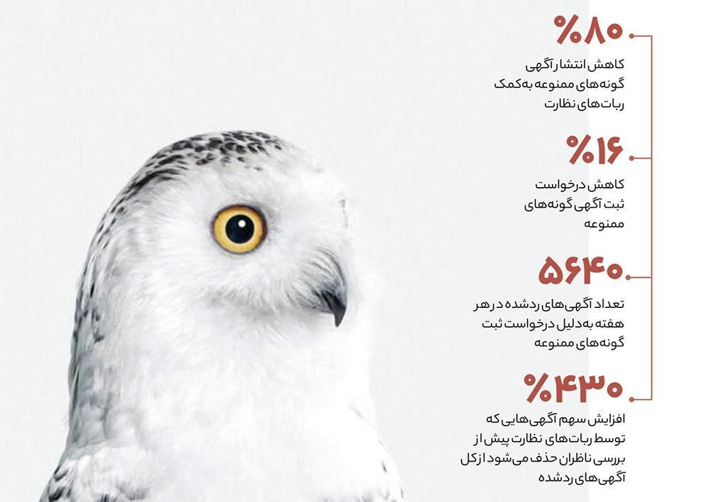 نظارت بر آگهی حیوانات به شیوه نوین