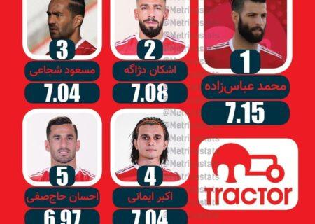 مسعود شجاعی، اشکان دژاگه،احسان حاج صفی ؛ستاره های تراکتور