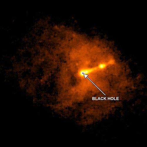 سیاهچاله کهکشان M۸۷؛ هیولای واقعی و موجودات احتمالی
