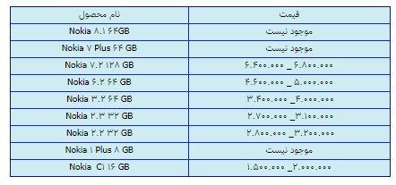 قیمت روز گوشی موبایل در ۲ اسفند