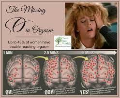 میزان اکسیتوسین مغز زنان پس از رسیدن به اوج لذت جنسی