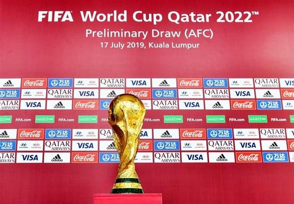 انتخابی جام جهانی ۲۰۲۲ قطر در قاره اروپا